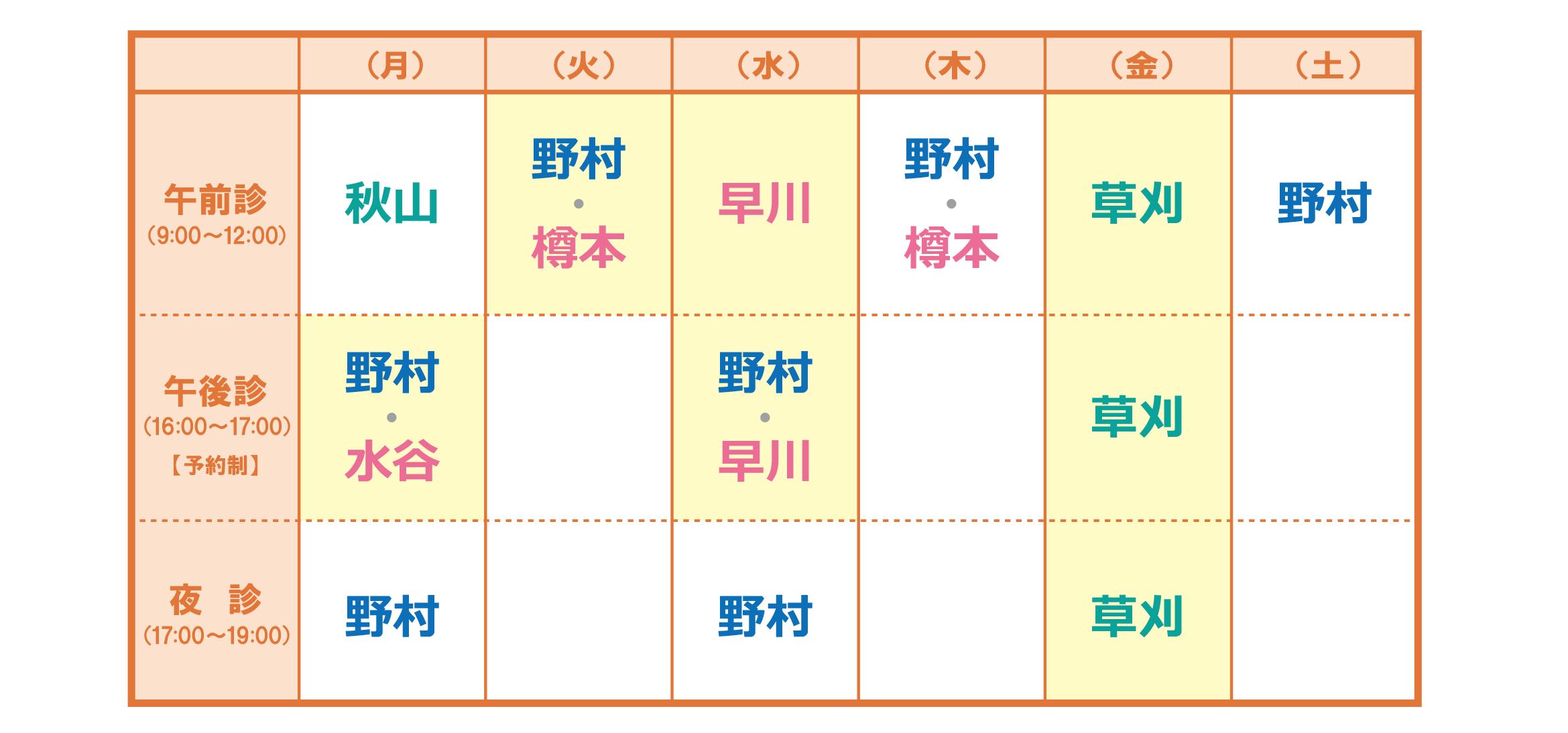 nms_dr_Kusakari_info02